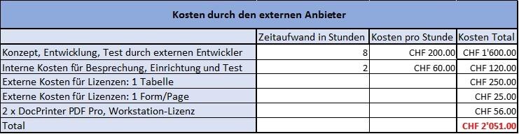 Beispiel externe Kostenberechnung