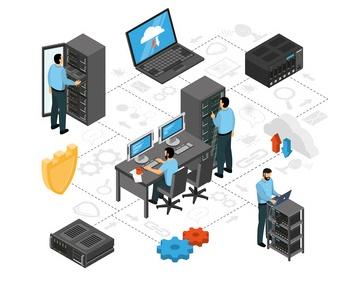 Komplette IT-Infrastruktur