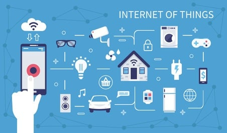Was ist Internet of Things (IoT)?