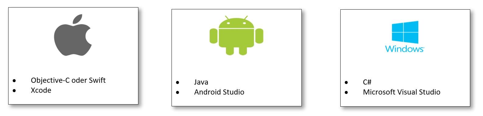 Développement d'applications mobiles avec Xamarin