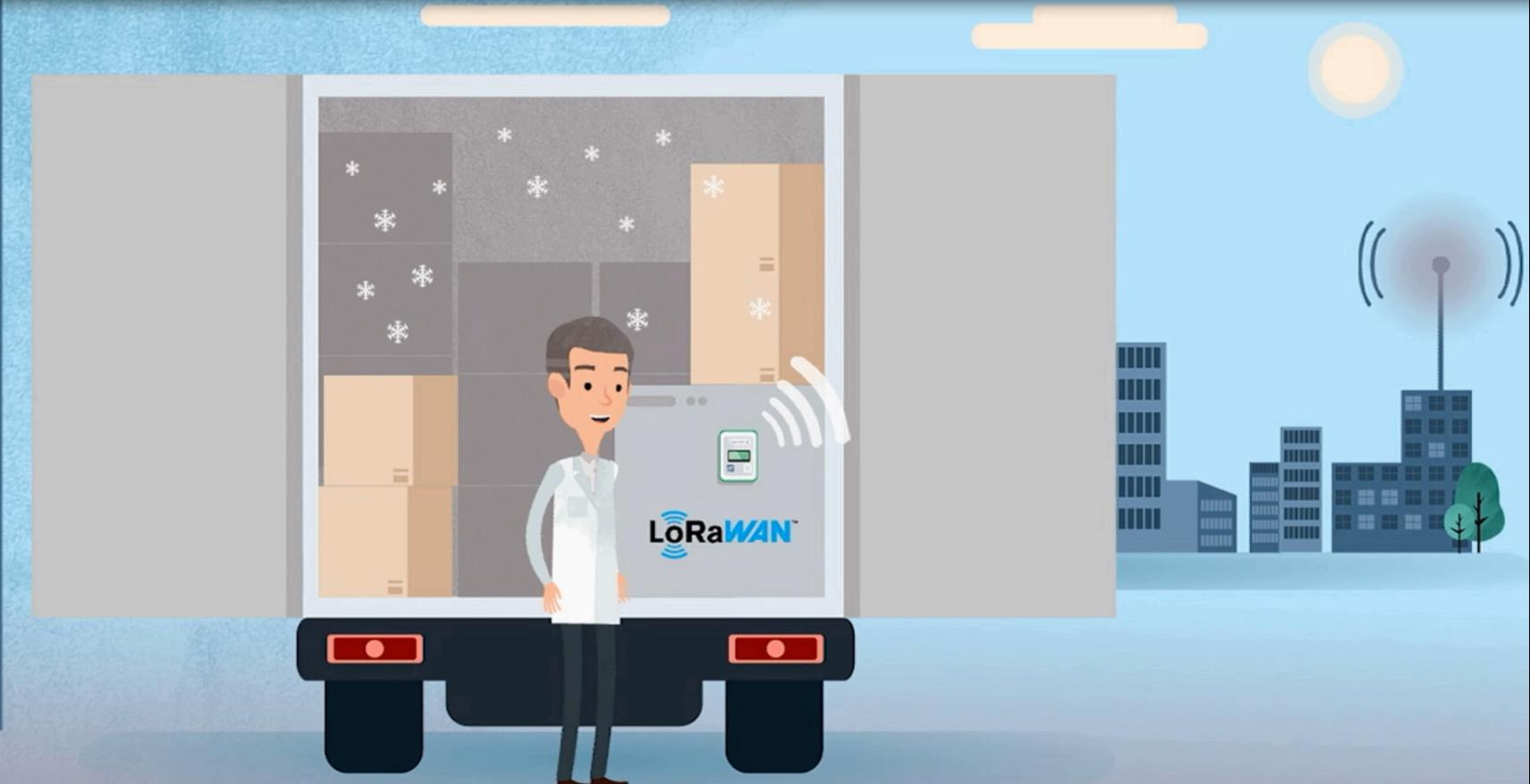 Beispiele für IoT im Handel/Transport